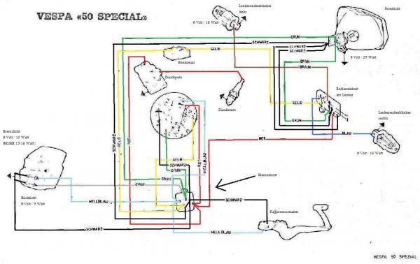 hifestellungen f r eine restauration 50 spezial v5b1t. Black Bedroom Furniture Sets. Home Design Ideas