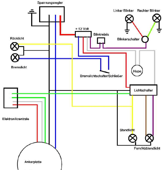 E Ton 90cc Wiring Diagram Wiring Diagram Will Be A Thing
