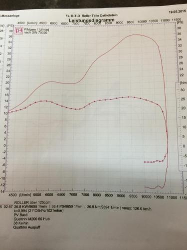 Quattrini 200 cc smallframe - Seite 112 - Vespa V50, Primavera, ET3 ...