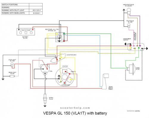 Lichtschalter anschließen? - Vespa V50, Primavera, ET3, PK, ETS etc ...