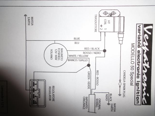 vespatronic neue kabelfarben vespa px t5 cosa etc. Black Bedroom Furniture Sets. Home Design Ideas