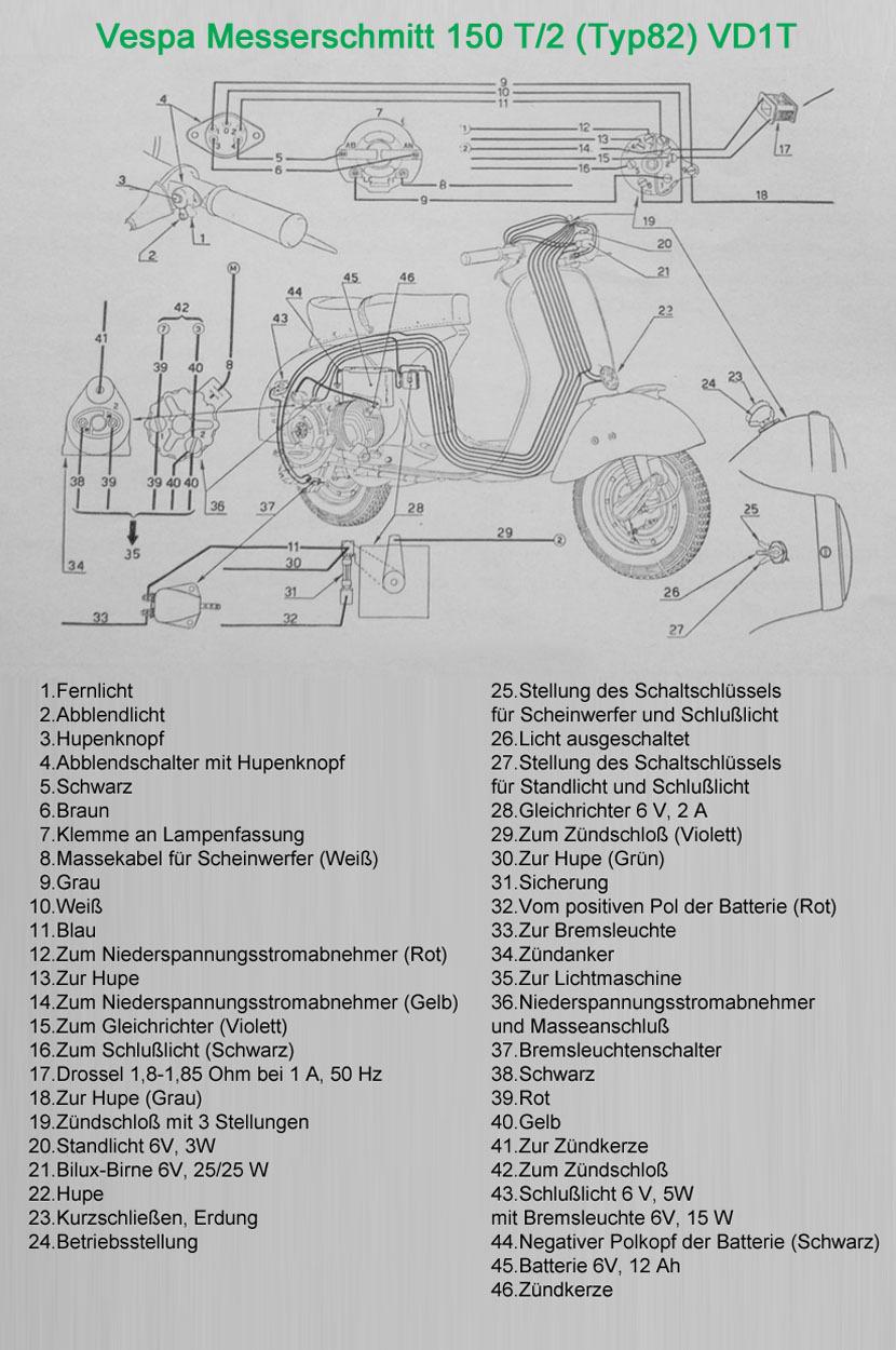 Zündschloss Hella 31/89 - Vespa Rally, Sprint, VNA, VNB, VBB, V125 ...