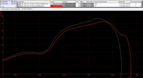 Resi mit 30 TMX MHR 196-140 Vforce vs. RD Membran.jpg