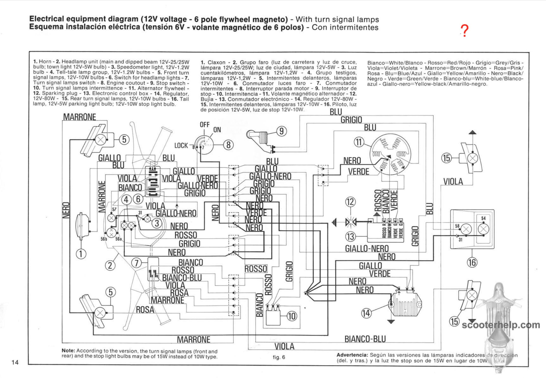 ERLEDIGT: Vespa PK 50 S Elektrik + Zündung Hilfe benötigt - Vespa ...
