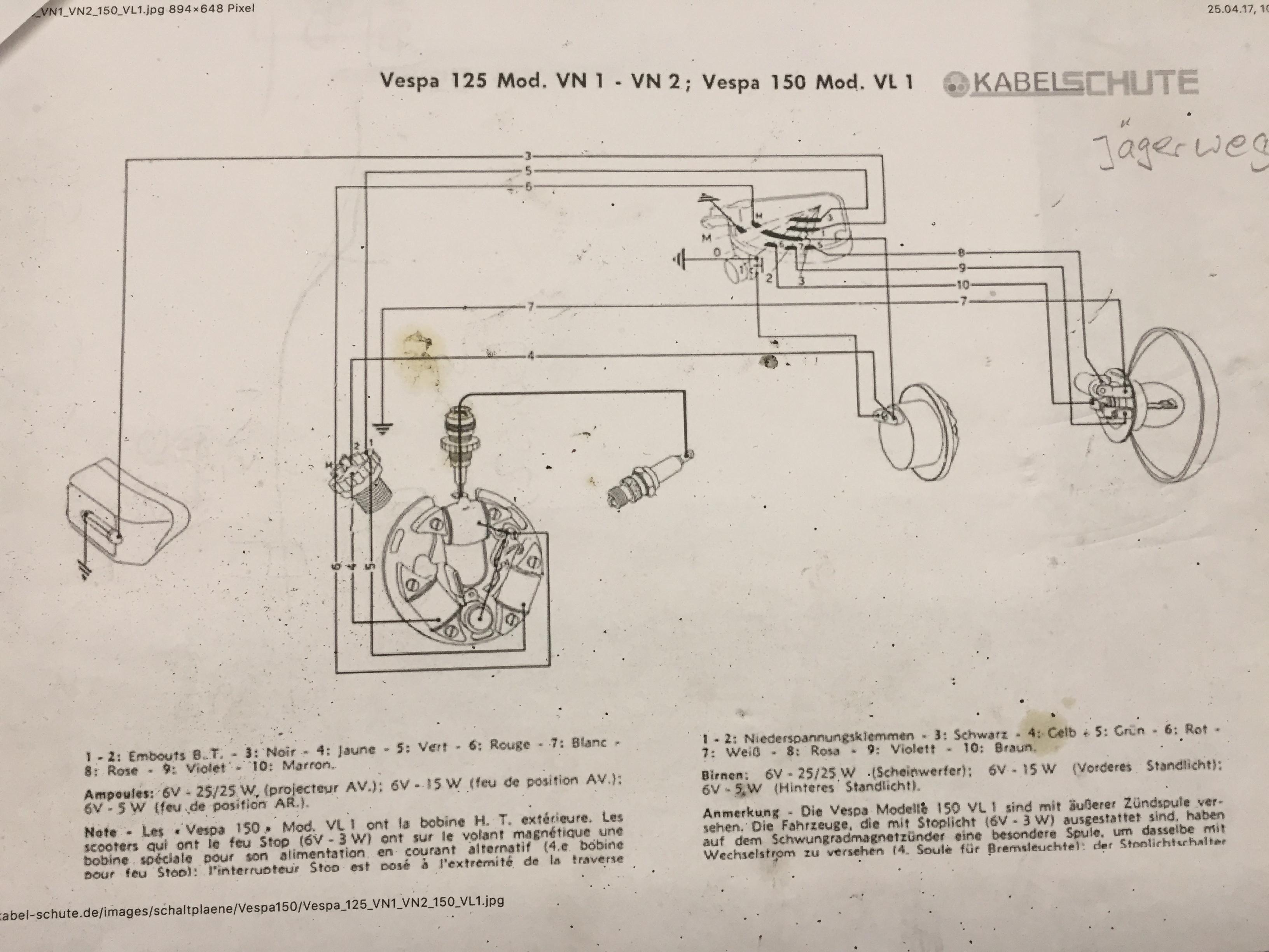 Tolle Standortcode Des Elektrischen Schaltschranks Galerie ...