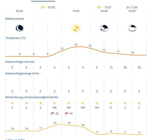 Bildschirmfoto 2017-09-13 um 18.34.38.jpg