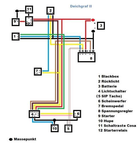 Wunderbar 2 Wege Lichtschalterdiagramm Bilder - Der Schaltplan ...