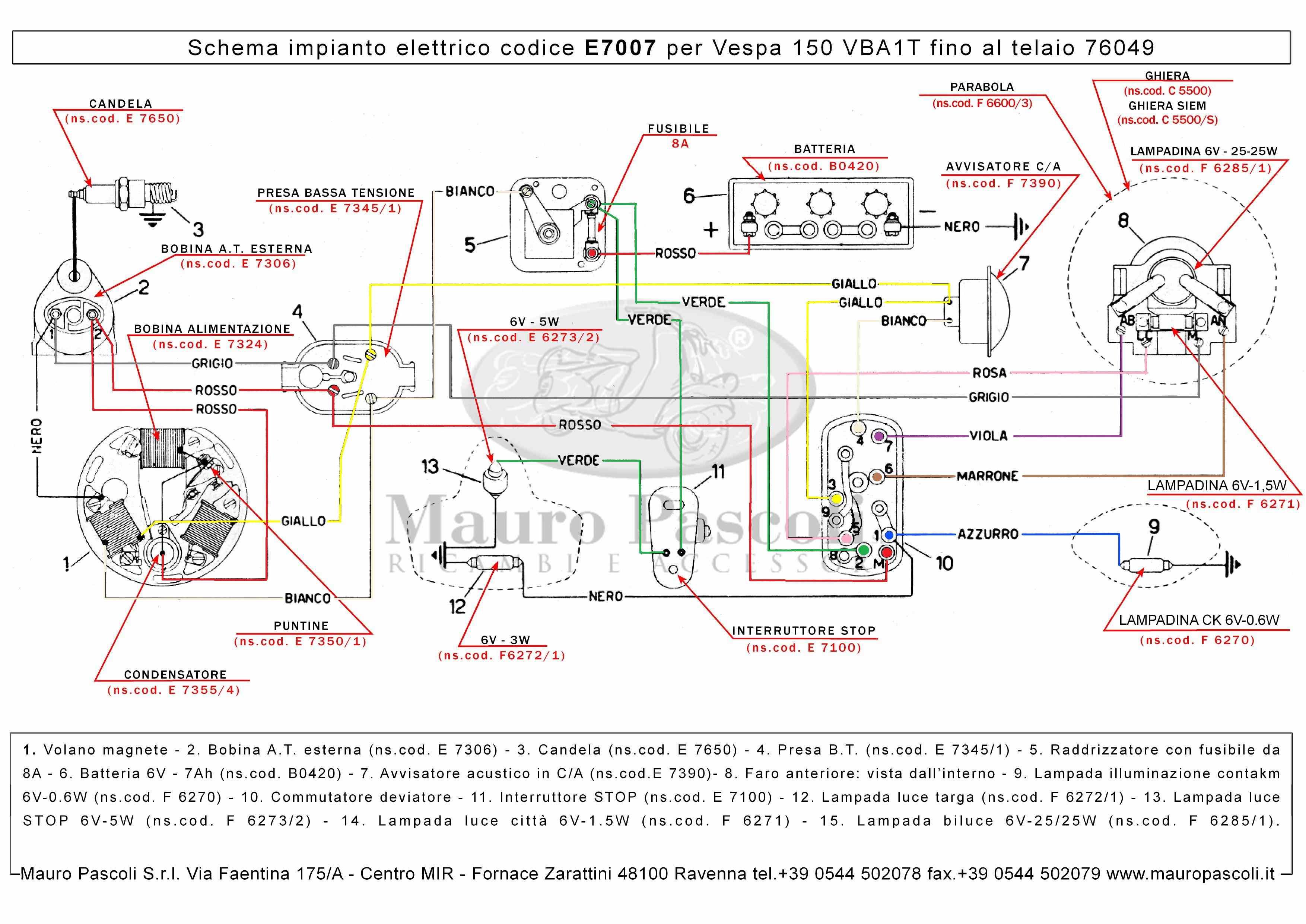 Gemütlich Yamaha 150 Außenbord Schaltplan Zeitgenössisch ...