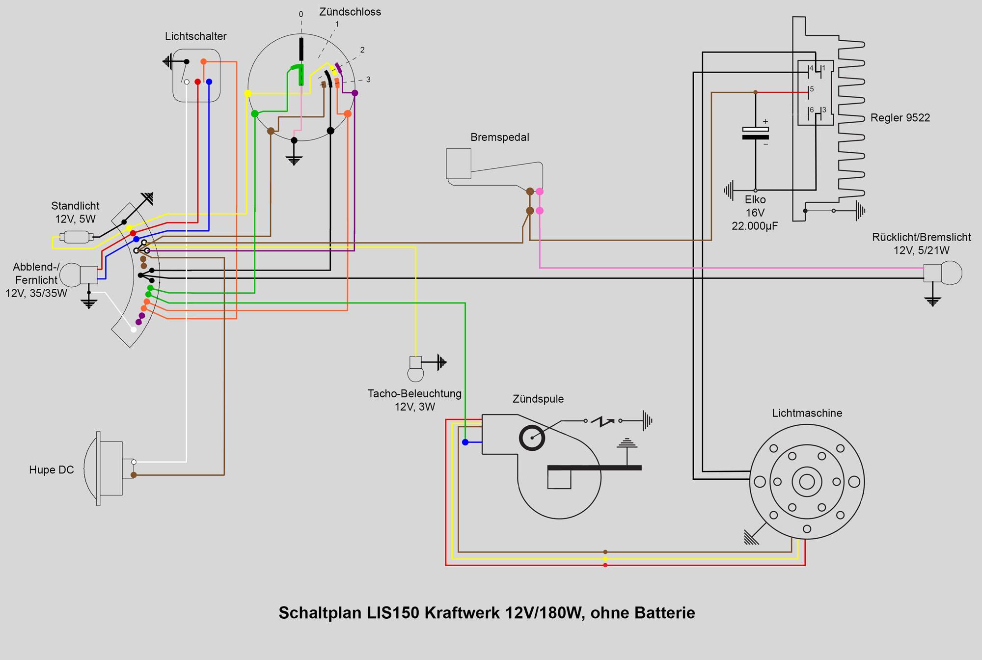 Ausgezeichnet Roller Schaltplan Ideen - Die Besten Elektrischen ...