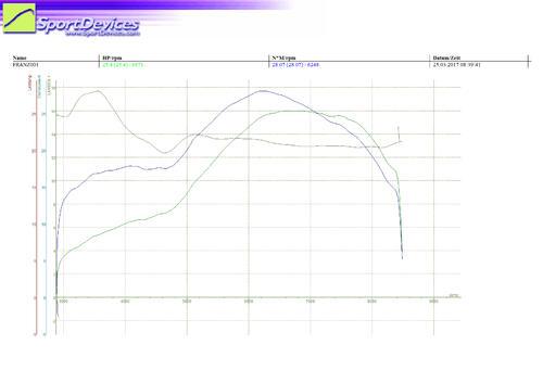 225TS1-28PWK-TSR-Evo.thumb.jpg.1ac0db1c9b05fadf8cbf59530406a7d4.jpg
