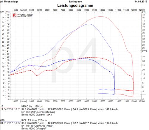Quattrini M200 GTR vs LaSua.PNG
