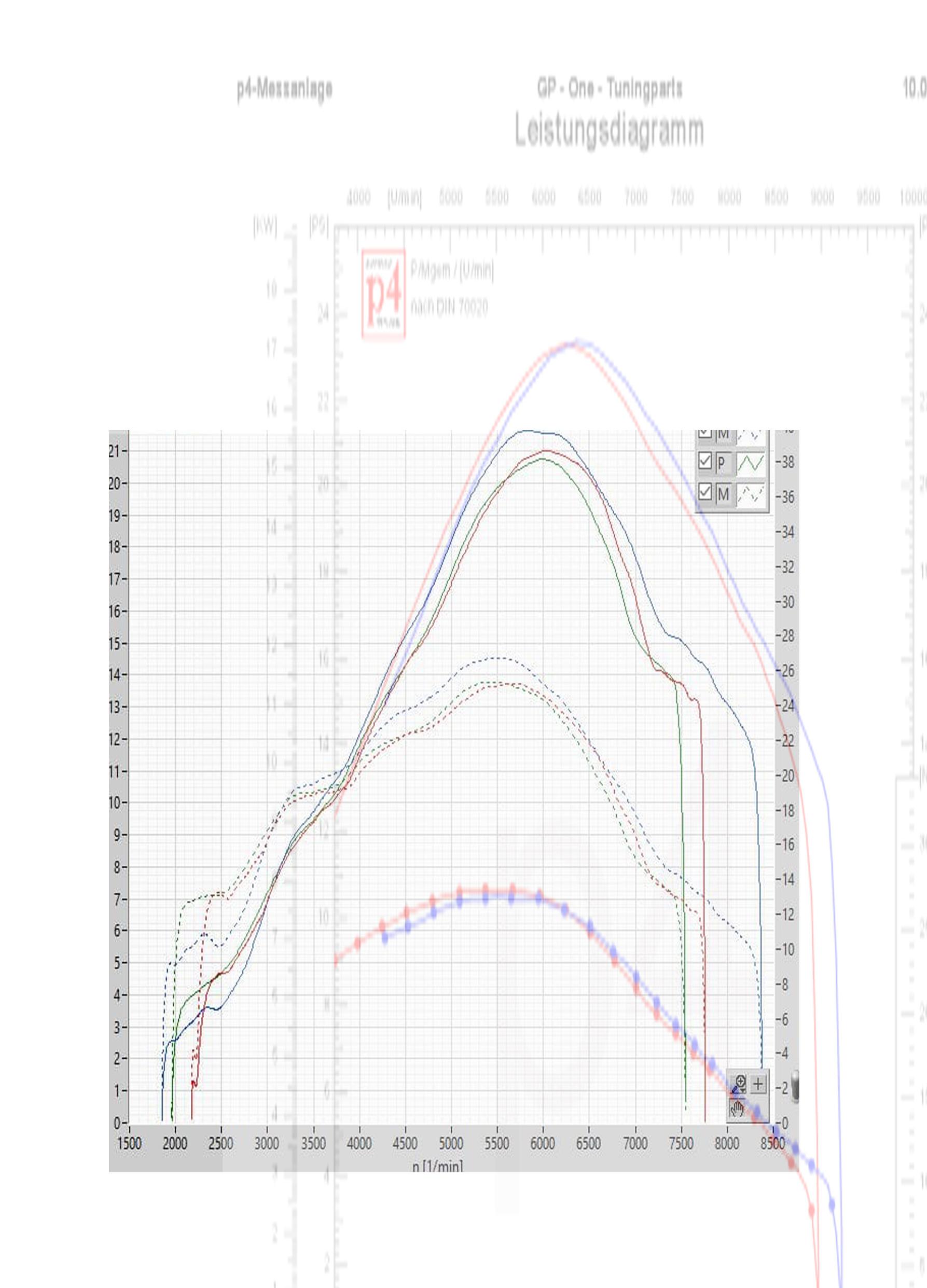 Freakmopeds Content Seite 4 Gsf Das Vespa Lambretta Forum Px200e Wiring Diagram 1043878598 02si28vssi24thumb5a69a8b43761cbe8192469f4341ca09a