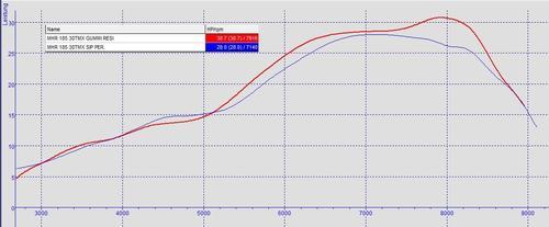 1581723144_MHRSIPPer.vsGummiResi.thumb.jpg.64527b4c9f2d86c7e3b33603e37c3f5f.jpg