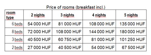 Übernachtungspreise.png
