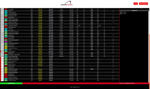 945281370_Screenshot_2019-05-26Cronosystem-Live(1).thumb.png.5ffda95912d8ea39df2fe11bab7cb159.png