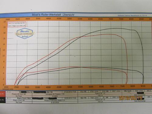 MC_190.thumb.JPG.0fe2f9dd0fc540d951c152af87cdf981.JPG