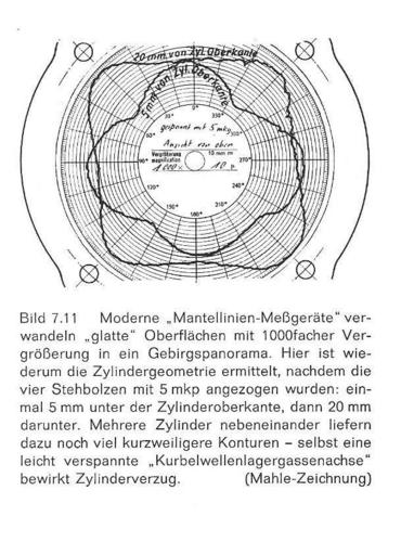 0-1-A-Mahle;Zylinderverzug-2 001 - Großansicht.jpg