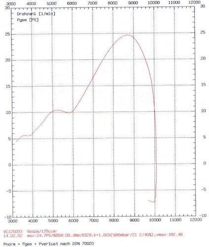 191121646_PoliniRZ-Curley.thumb.jpg.7d24adb9cb0b3971220f0716210943a9.jpg