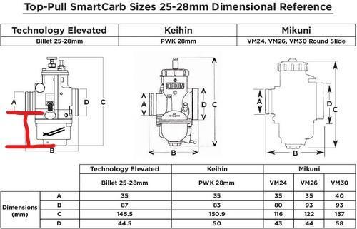 smartcarbdimensions_LI.jpg.27296091094e146fa63b2ee787738e31.jpg
