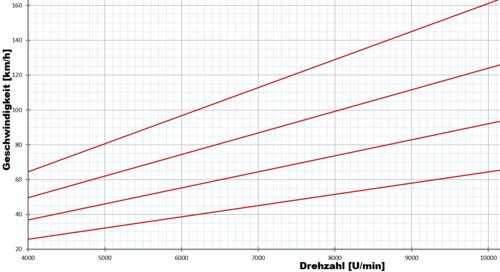 862856271_2021-10-1310_43_39-GearCalc3.20_SuperLui_gang.xlsm-Excel.thumb.png.e7f0a6dda9f854a0e350c0c3d77387d0.png
