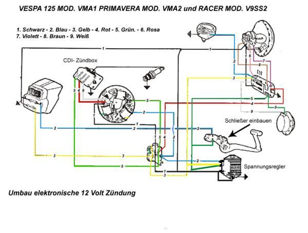 ET3 Kabelbaum auf 12V-PKXL Zündung updaten - Vespa V50, Primavera ...